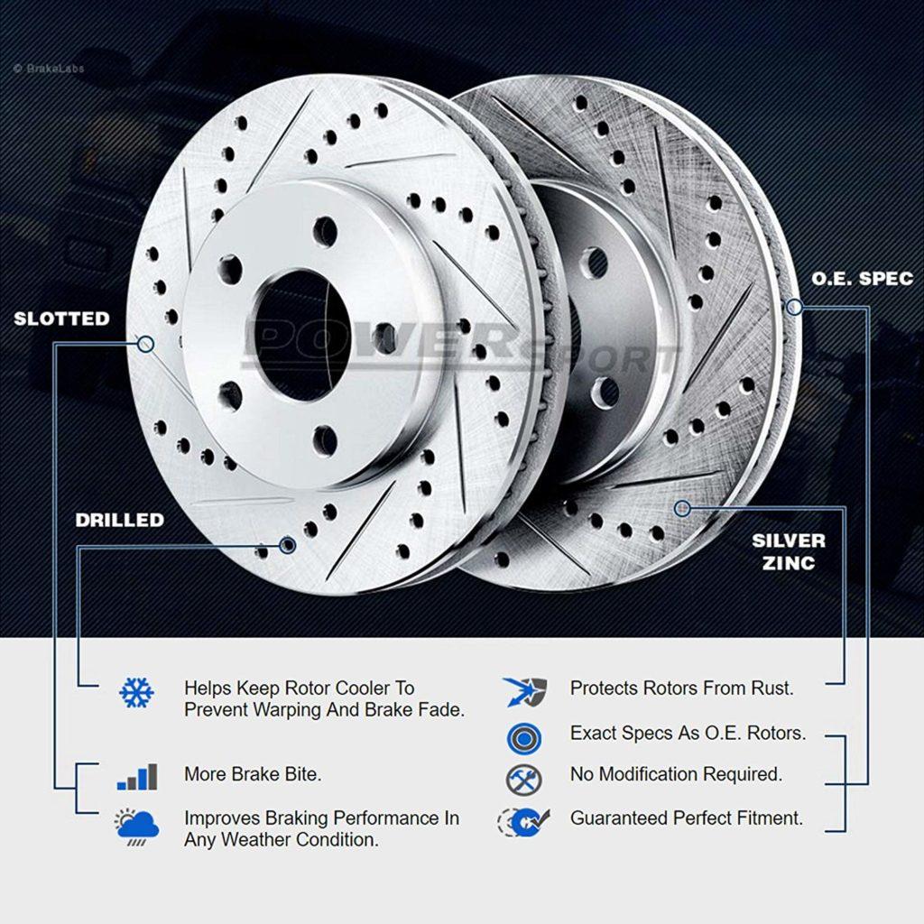 power sport brake kit review
