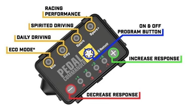 Pedal Commander Reviews